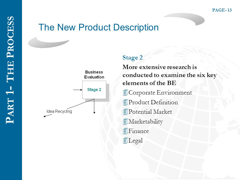 PAGE- 13 The New Product Description P ART 1 - T HE P ROCESS Stage 2 More extensive research is conducted to examine the six key elements of the BE 4Corporate Environment 4Product Definition 4Potential Market 4Marketability 4Finance 4Legal