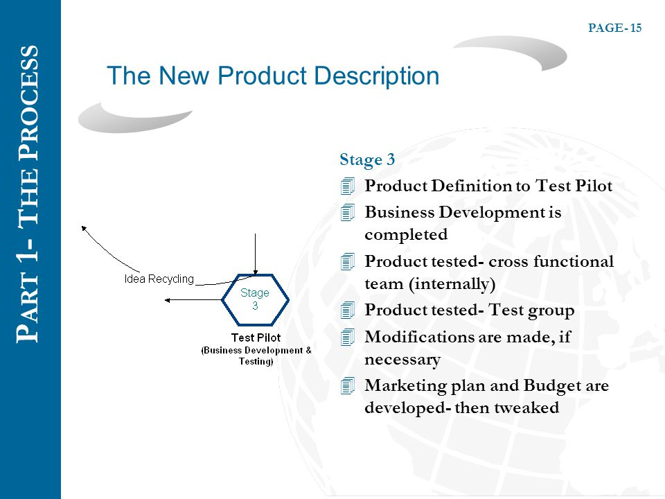 PAGE- 15 The New Product Description P ART 1 - T HE P ROCESS Stage 3 4Product Definition to Test Pilot 4Business Development is completed 4Product tested- cross functional team (internally) 4Product tested- Test group 4Modifications are made, if necessary 4Marketing plan and Budget are developed- then tweaked