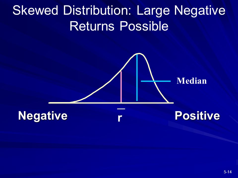 5-14 r r NegativePositive Skewed Distribution: Large Negative Returns Possible Median