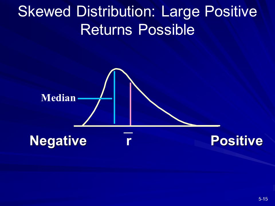 5-15 r rNegativePositive Skewed Distribution: Large Positive Returns Possible Median