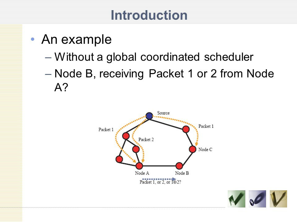 Introduction An example –Without a global coordinated scheduler –Node B, receiving Packet 1 or 2 from Node A