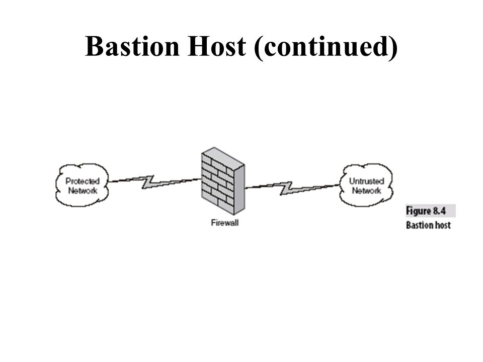 Bastion Host (continued)