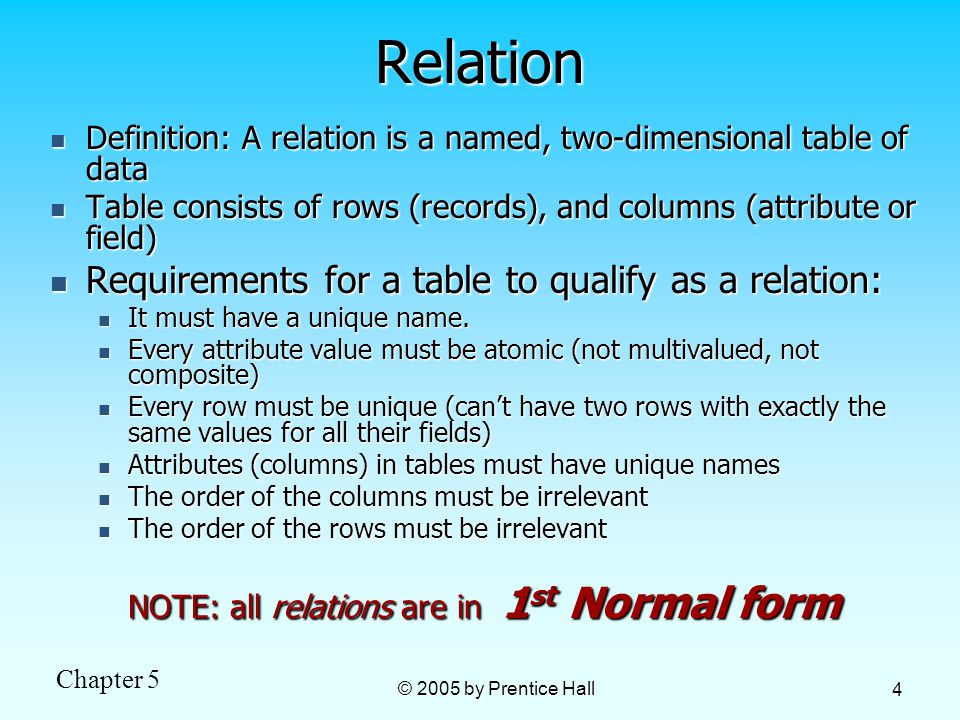Chapter 5 © 2005 by Prentice Hall 4Relation Definition: A relation is a named, two-dimensional table of data Definition: A relation is a named, two-dimensional table of data Table consists of rows (records), and columns (attribute or field) Table consists of rows (records), and columns (attribute or field) Requirements for a table to qualify as a relation: Requirements for a table to qualify as a relation: It must have a unique name.