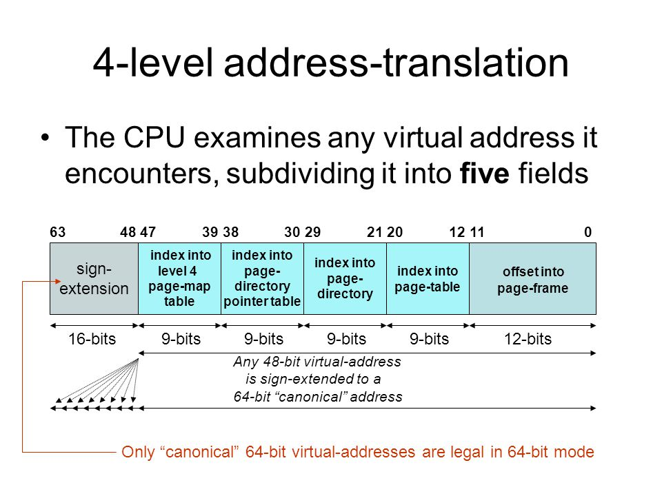 4-level address-translation The CPU examines any virtual address it encounters, subdividing it into five fields offset into page-frame index into page-table bits9-bits12-bits index into page- directory index into page- directory pointer table index into level 4 page-map table 9-bits sign- extension Any 48-bit virtual-address is sign-extended to a 64-bit canonical address Only canonical 64-bit virtual-addresses are legal in 64-bit mode