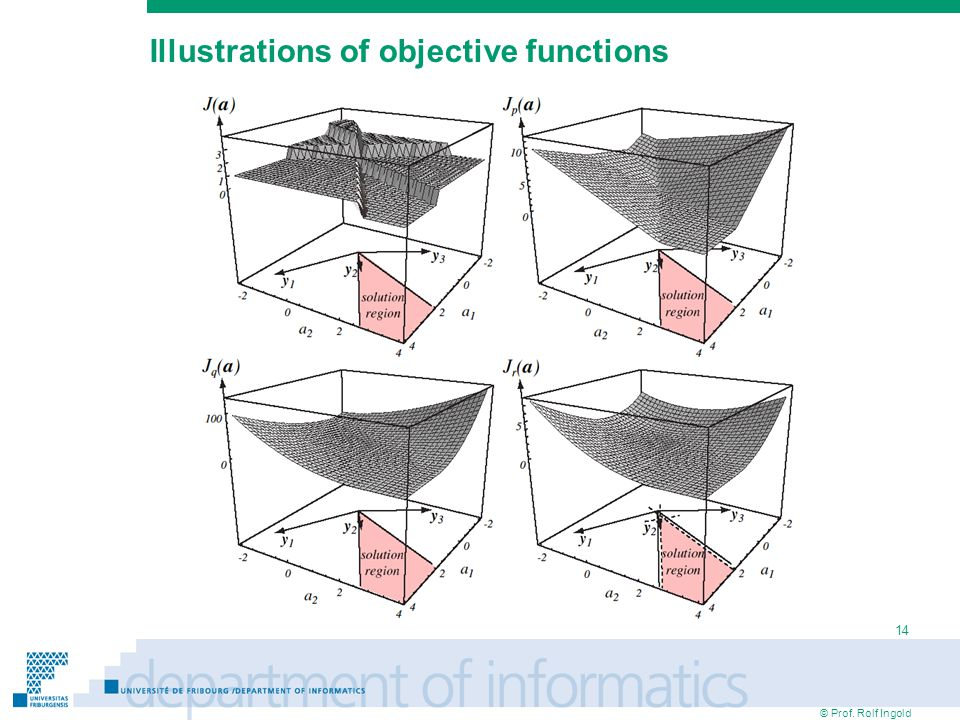 © Prof. Rolf Ingold 14 Illustrations of objective functions