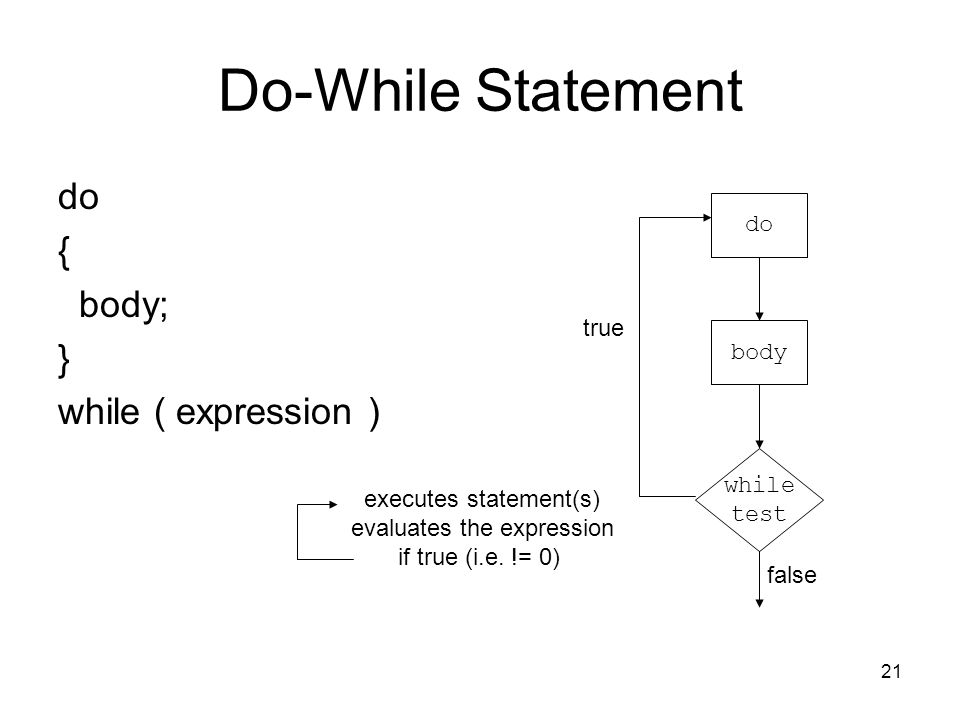 21 Do-While Statement do { body; } while ( expression ) executes statement(s) evaluates the expression if true (i.e.