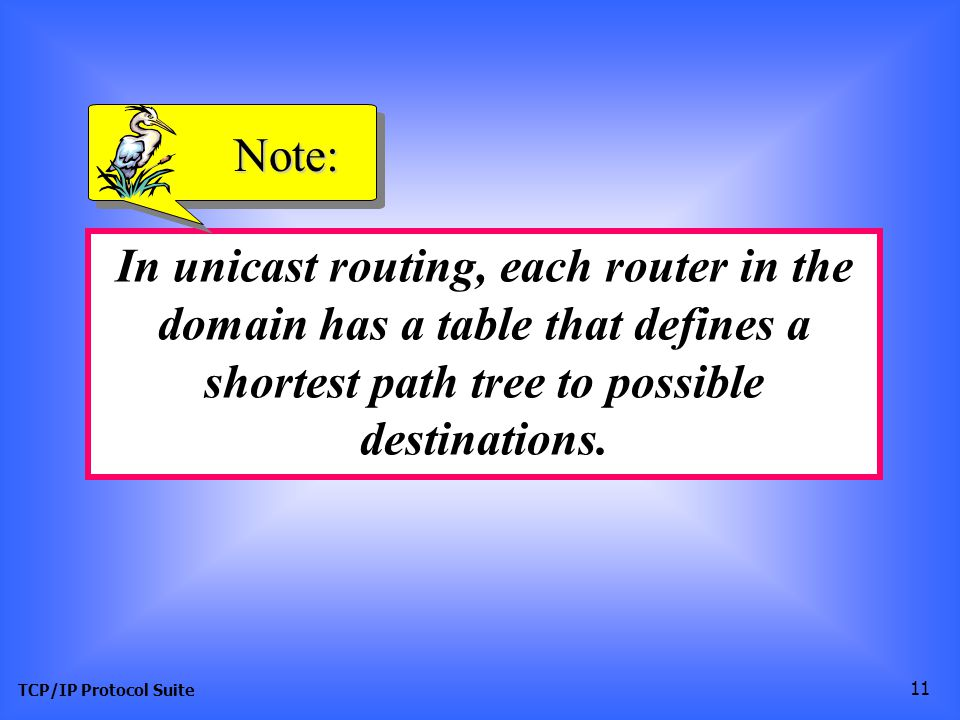 TCP/IP Protocol Suite 11 In unicast routing, each router in the domain has a table that defines a shortest path tree to possible destinations.
