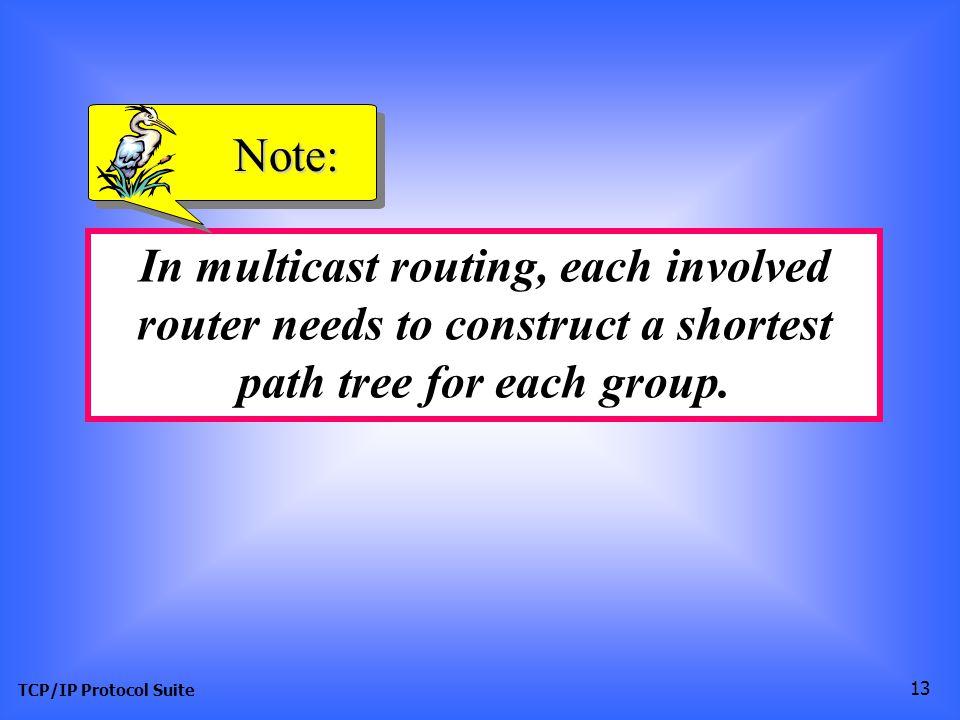 TCP/IP Protocol Suite 13 In multicast routing, each involved router needs to construct a shortest path tree for each group.