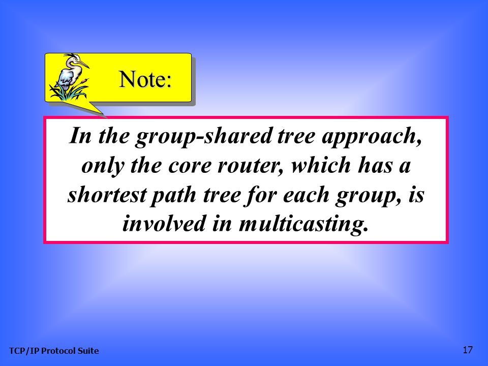 TCP/IP Protocol Suite 17 In the group-shared tree approach, only the core router, which has a shortest path tree for each group, is involved in multicasting.