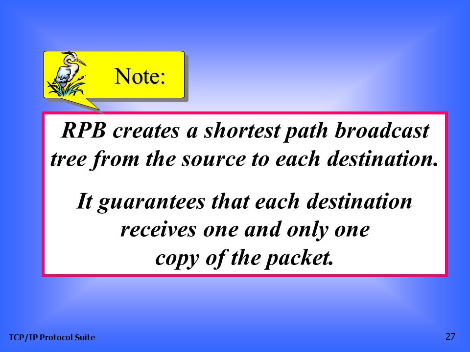 TCP/IP Protocol Suite 27 RPB creates a shortest path broadcast tree from the source to each destination.