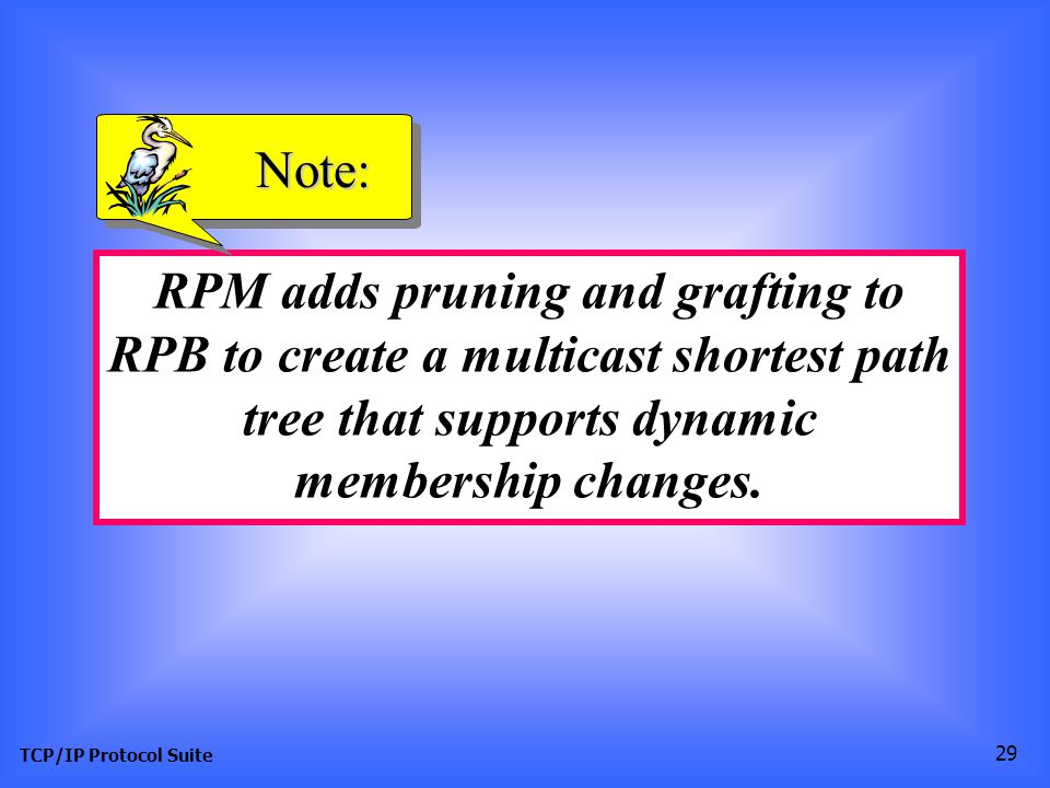TCP/IP Protocol Suite 29 RPM adds pruning and grafting to RPB to create a multicast shortest path tree that supports dynamic membership changes.