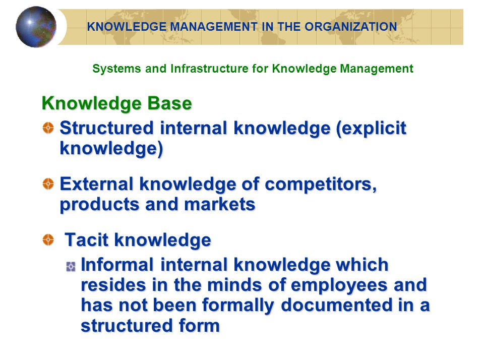 Knowledge Base Structured internal knowledge (explicit knowledge) External knowledge of competitors, products and markets Tacit knowledge Tacit knowledge Informal internal knowledge which resides in the minds of employees and has not been formally documented in a structured form KNOWLEDGE MANAGEMENT IN THE ORGANIZATION Systems and Infrastructure for Knowledge Management
