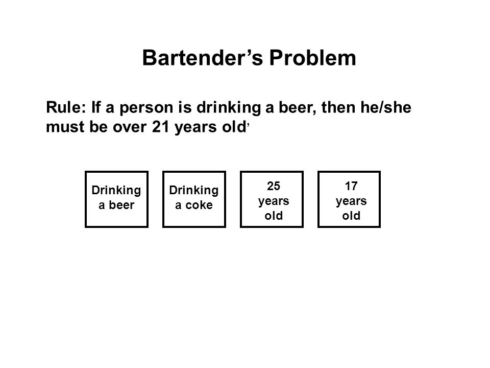 Bartender's Problem Rule: If a person is drinking a beer, then he/she must be over 21 years old ' Drinking a beer Drinking a coke 25 years old 17 years old