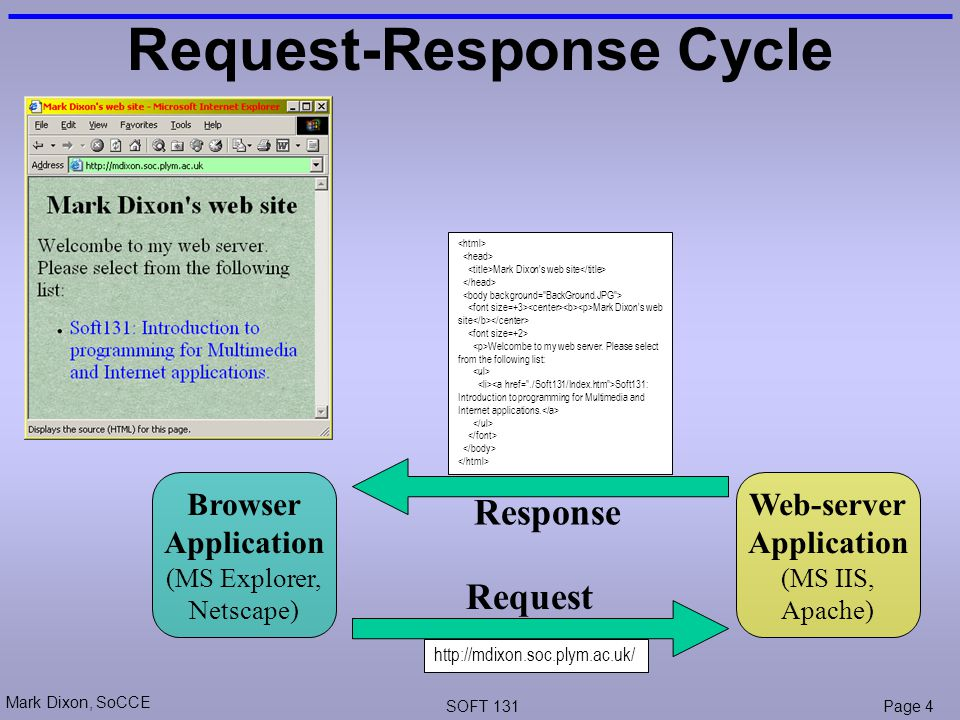 Mark Dixon, SoCCE SOFT 131Page 4 Request-Response Cycle Browser Application (MS Explorer, Netscape) Web-server Application (MS IIS, Apache)   Request Mark Dixon s web site Mark Dixon s web site Welcombe to my web server.