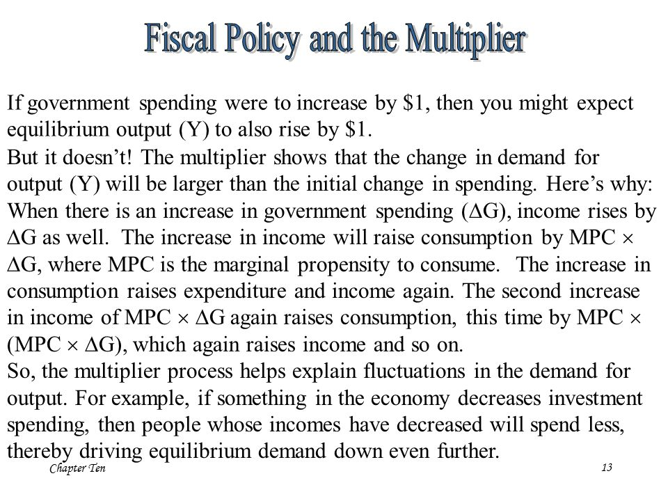 Chapter Ten13 If government spending were to increase by $1, then you might expect equilibrium output (Y) to also rise by $1.