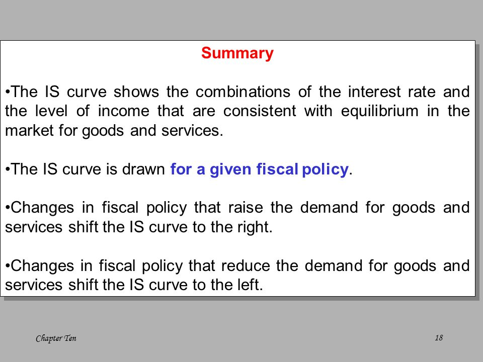 Chapter Ten18 Summary The IS curve shows the combinations of the interest rate and the level of income that are consistent with equilibrium in the market for goods and services.