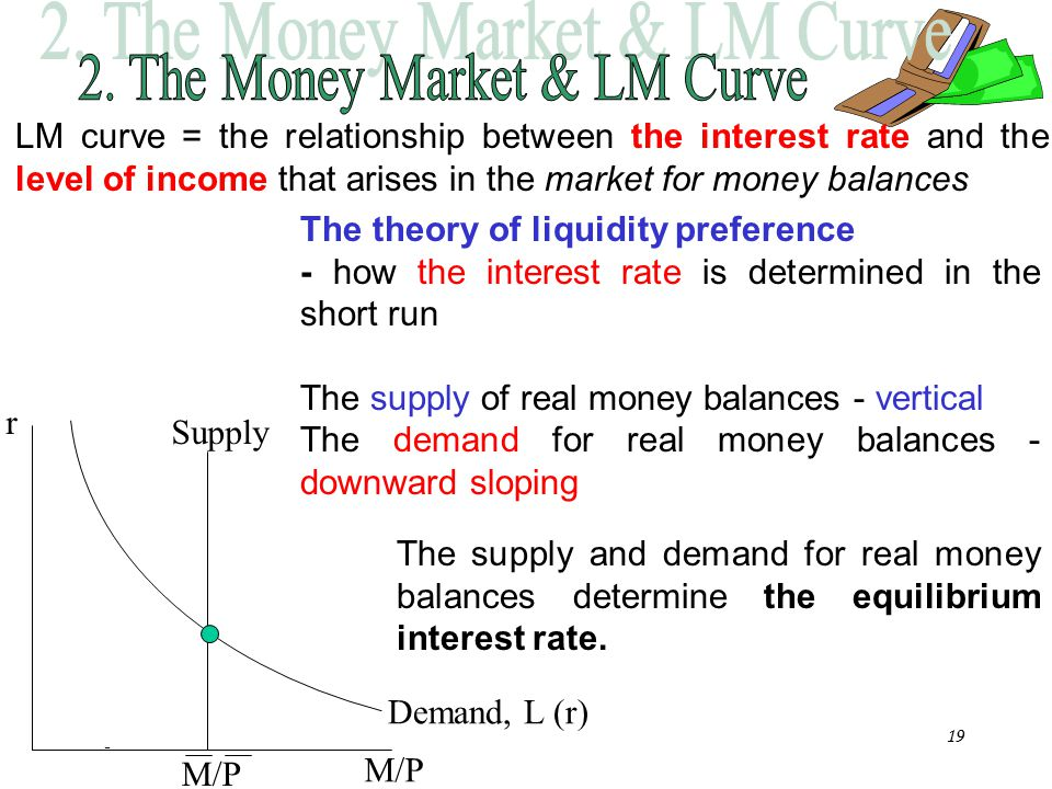 Chapter Ten19 r M/P Supply LM curve = the relationship between the interest rate and the level of income that arises in the market for money balances The theory of liquidity preference - how the interest rate is determined in the short run The supply of real money balances - vertical The demand for real money balances - downward sloping Demand, L (r) The supply and demand for real money balances determine the equilibrium interest rate.
