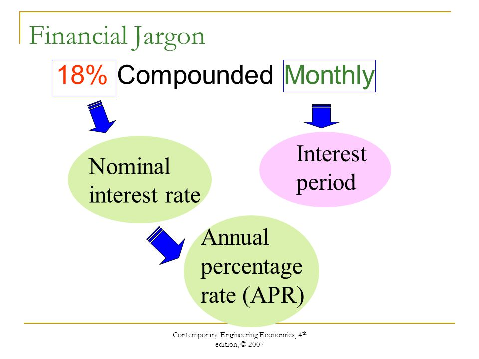 Contemporary Engineering Economics, 4 th edition, © 2007 Financial Jargon Nominal interest rate Annual percentage rate (APR) Interest period 18% Compounded Monthly