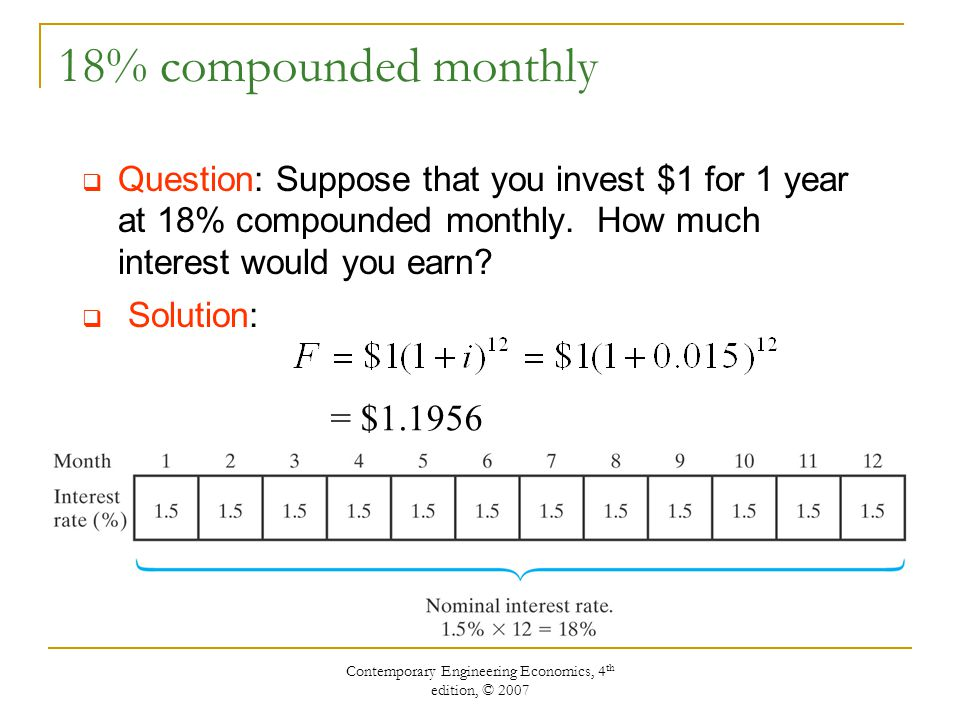 Contemporary Engineering Economics, 4 th edition, © % compounded monthly  Question: Suppose that you invest $1 for 1 year at 18% compounded monthly.