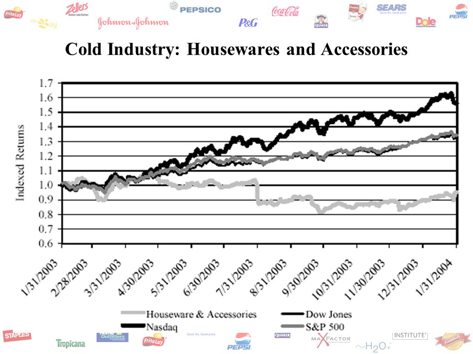 Cold Industry: Housewares and Accessories
