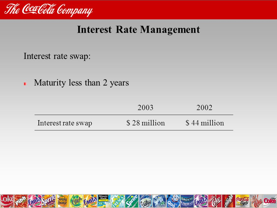 Interest Rate Management Interest rate swap: Maturity less than 2 years Interest rate swap$ 28 million$ 44 million