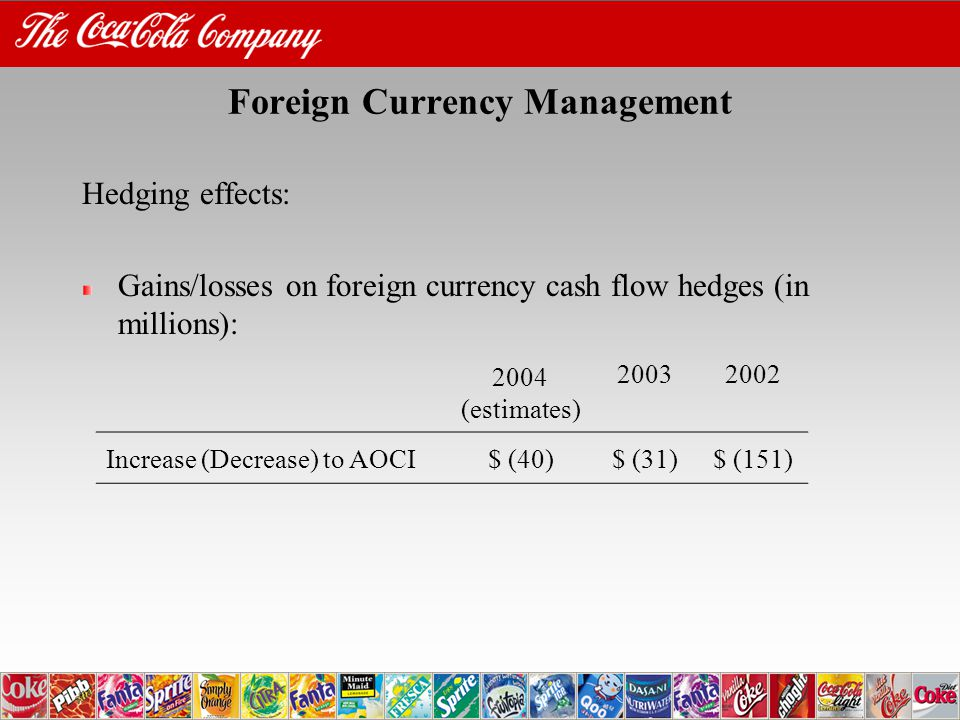 Foreign Currency Management Hedging effects: Gains/losses on foreign currency cash flow hedges (in millions): 2004 (estimates) Increase (Decrease) to AOCI$ (40)$ (31)$ (151)