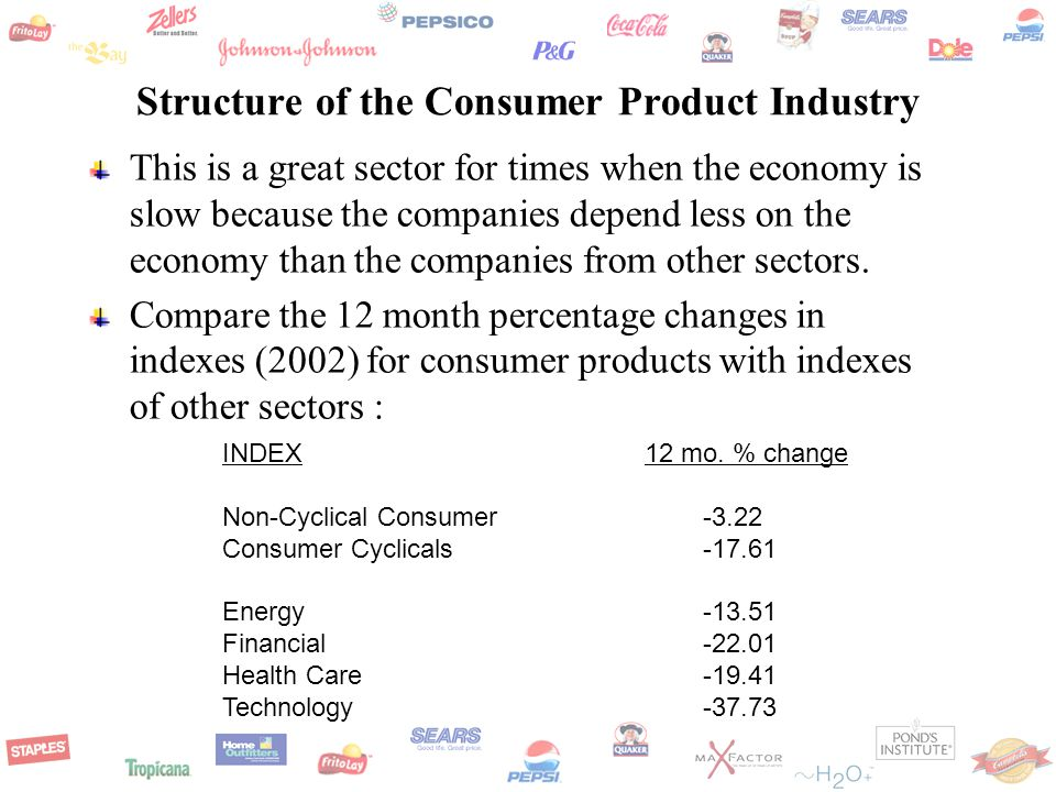Structure of the Consumer Product Industry This is a great sector for times when the economy is slow because the companies depend less on the economy than the companies from other sectors.
