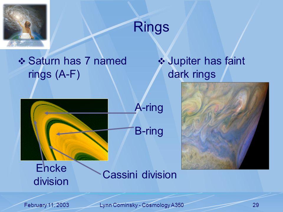 February 11, 2003Lynn Cominsky - Cosmology A35029 Rings  Saturn has 7 named rings (A-F)  Jupiter has faint dark rings A-ring B-ring Cassini division Encke division