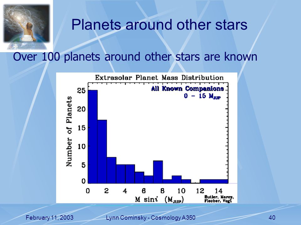 February 11, 2003Lynn Cominsky - Cosmology A35040 Planets around other stars Over 100 planets around other stars are known