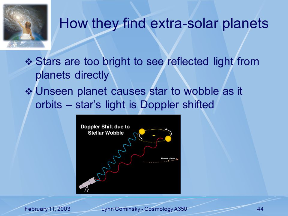 February 11, 2003Lynn Cominsky - Cosmology A35044 How they find extra-solar planets  Stars are too bright to see reflected light from planets directly  Unseen planet causes star to wobble as it orbits – star's light is Doppler shifted