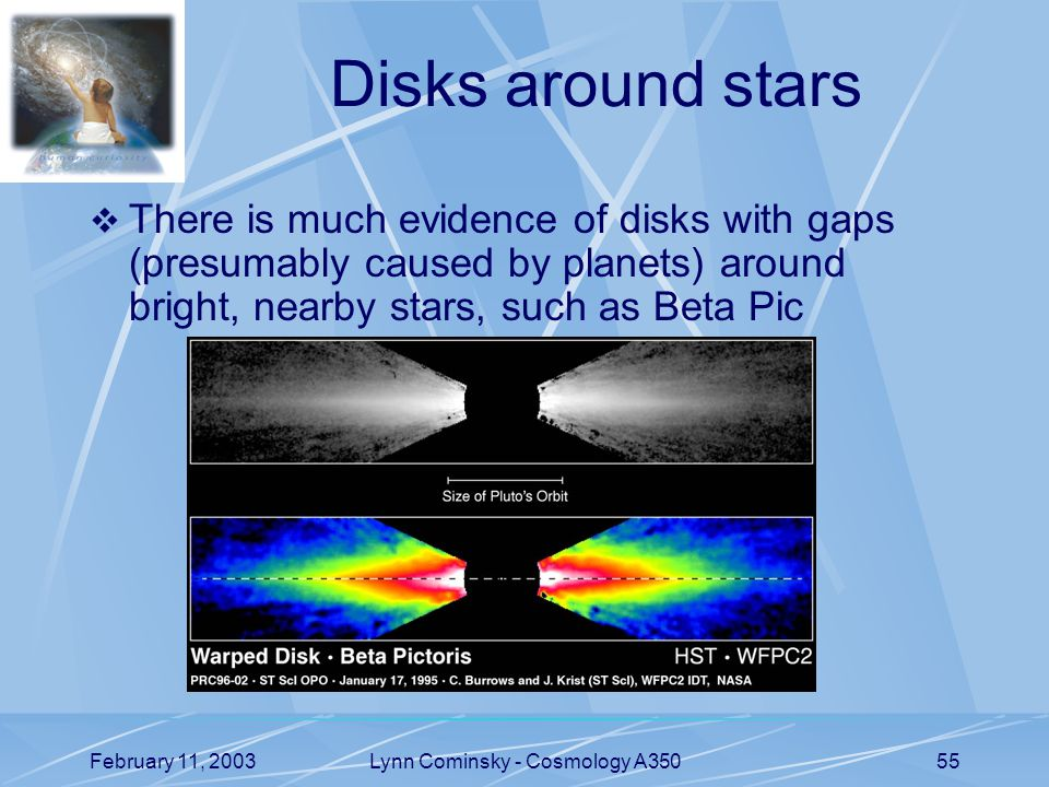 February 11, 2003Lynn Cominsky - Cosmology A35055 Disks around stars  There is much evidence of disks with gaps (presumably caused by planets) around bright, nearby stars, such as Beta Pic