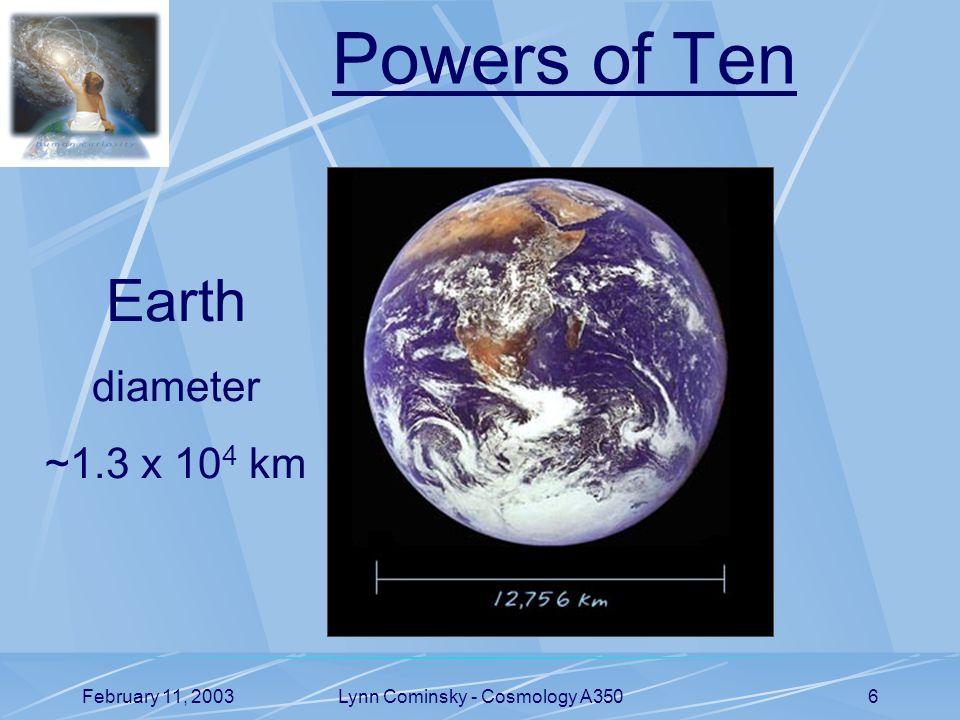 February 11, 2003Lynn Cominsky - Cosmology A3506 Powers of Ten Earth diameter ~1.3 x 10 4 km