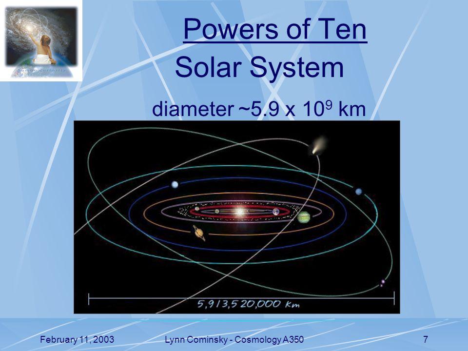 February 11, 2003Lynn Cominsky - Cosmology A3507 Powers of Ten Solar System diameter ~5.9 x 10 9 km
