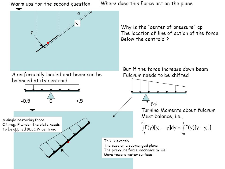 Warm ups for the second question Where does this Force act on the plane  F Why is the center of pressure cp The location of line of action of the force Below the centroid .