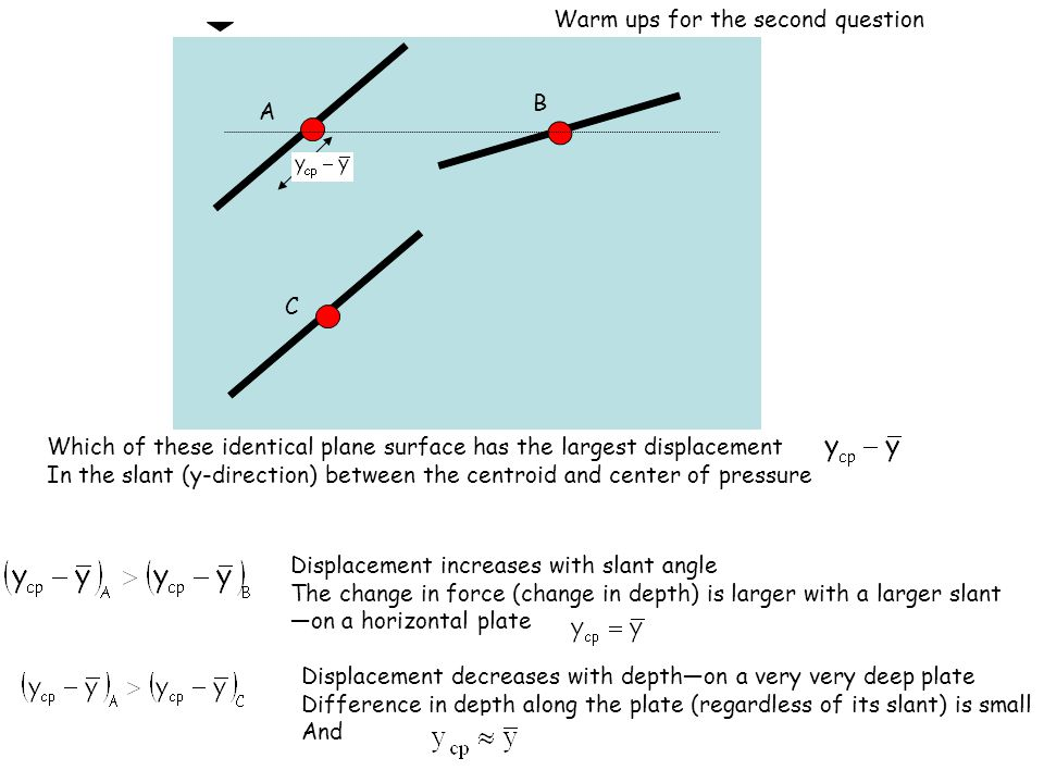 Warm ups for the second question A B C Which of these identical plane surface has the largest displacement In the slant (y-direction) between the centroid and center of pressure Displacement increases with slant angle The change in force (change in depth) is larger with a larger slant —on a horizontal plate Displacement decreases with depth—on a very very deep plate Difference in depth along the plate (regardless of its slant) is small And