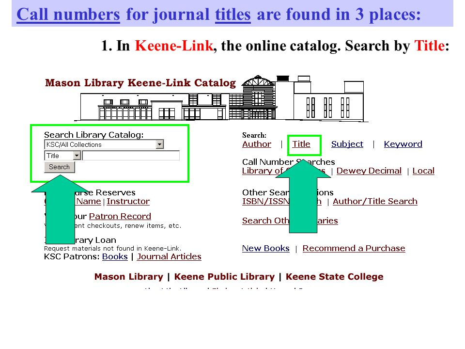 Call numbers for journal titles are found in 3 places: 1.