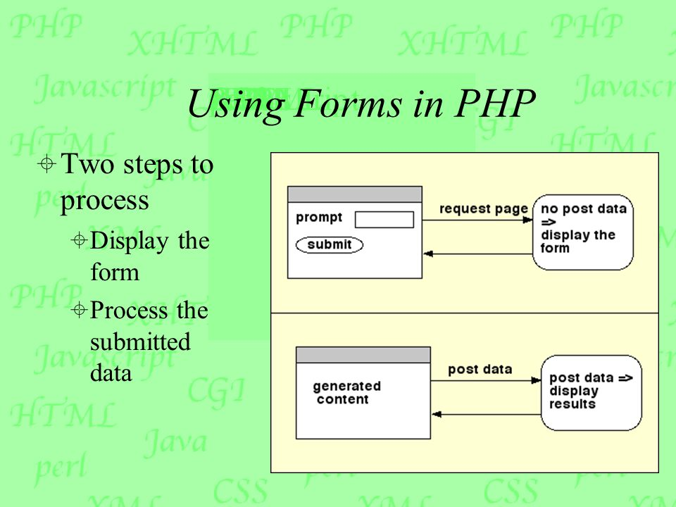 PHP Form Processing. Using Forms in PHP  Two steps to process ...