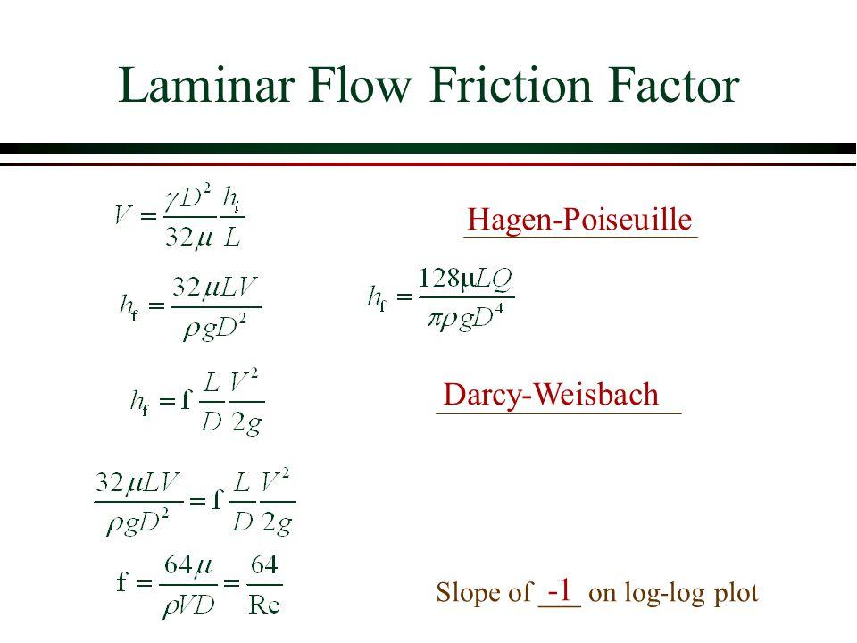 poiseuille flow equation