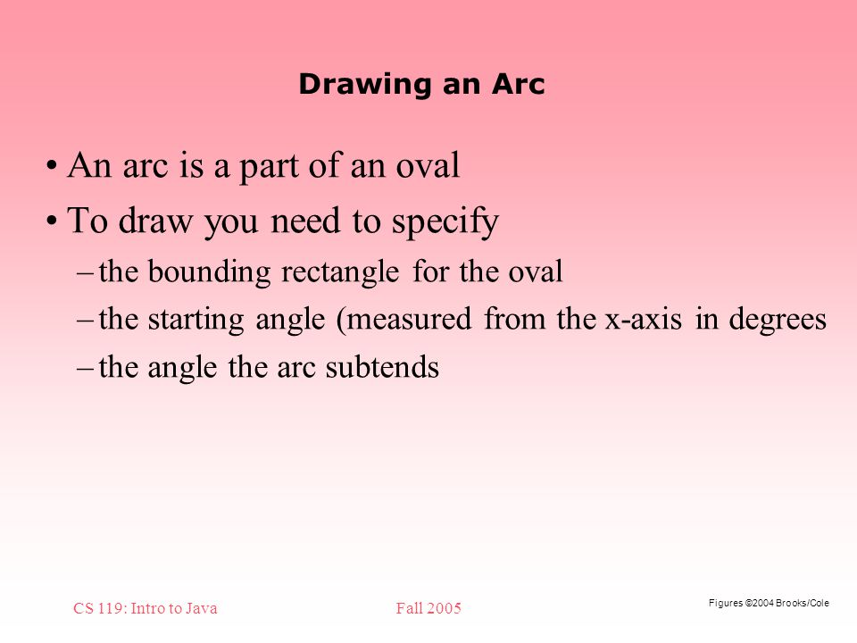 Figures ©2004 Brooks/Cole CS 119: Intro to JavaFall 2005 Drawing an Arc An arc is a part of an oval To draw you need to specify –the bounding rectangle for the oval –the starting angle (measured from the x-axis in degrees –the angle the arc subtends