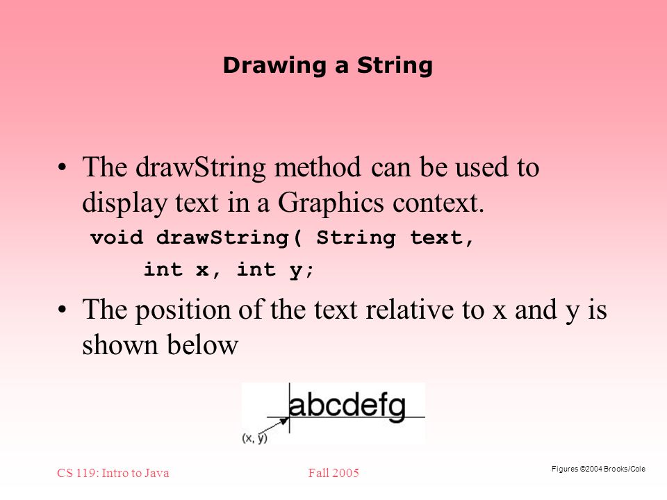 Figures ©2004 Brooks/Cole CS 119: Intro to JavaFall 2005 Drawing a String The drawString method can be used to display text in a Graphics context.