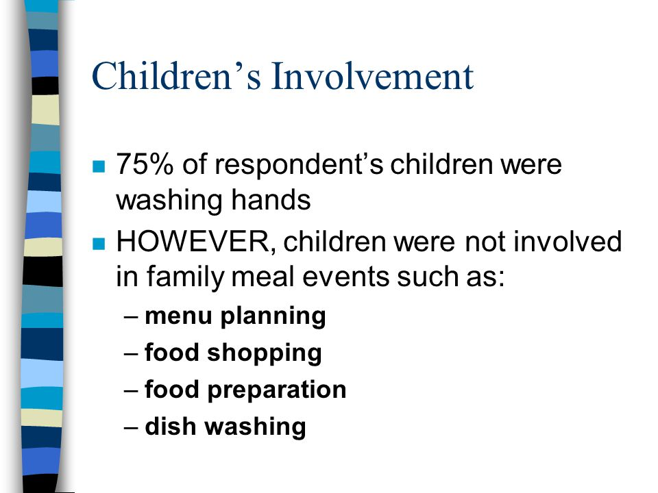 Children's Involvement n 75% of respondent's children were washing hands n HOWEVER, children were not involved in family meal events such as: –menu planning –food shopping –food preparation –dish washing