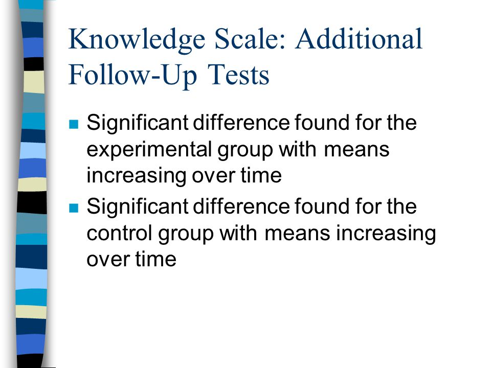 Knowledge Scale: Additional Follow-Up Tests n Significant difference found for the experimental group with means increasing over time n Significant difference found for the control group with means increasing over time