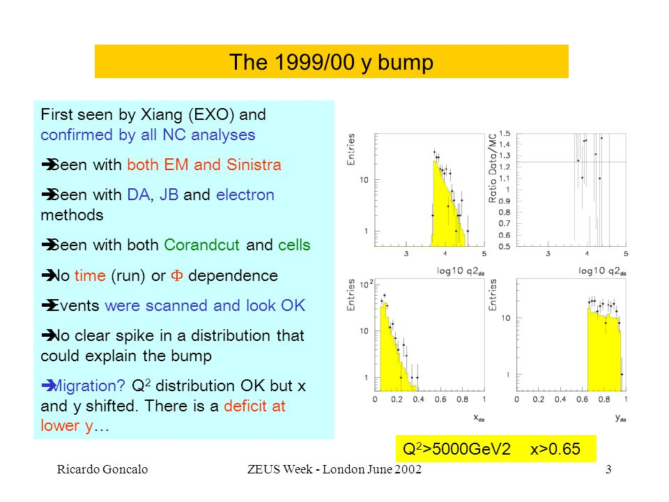 Ricardo GoncaloZEUS Week - London June The 1999/00 y bump First seen by Xiang (EXO) and confirmed by all NC analyses  Seen with both EM and Sinistra  Seen with DA, JB and electron methods  Seen with both Corandcut and cells  No time (run) or  dependence  Events were scanned and look OK  No clear spike in a distribution that could explain the bump  Migration.