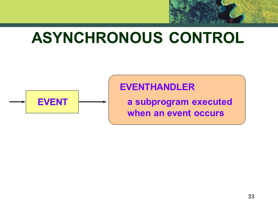 33 ASYNCHRONOUS CONTROL EVENT EVENTHANDLER a subprogram executed when an event occurs