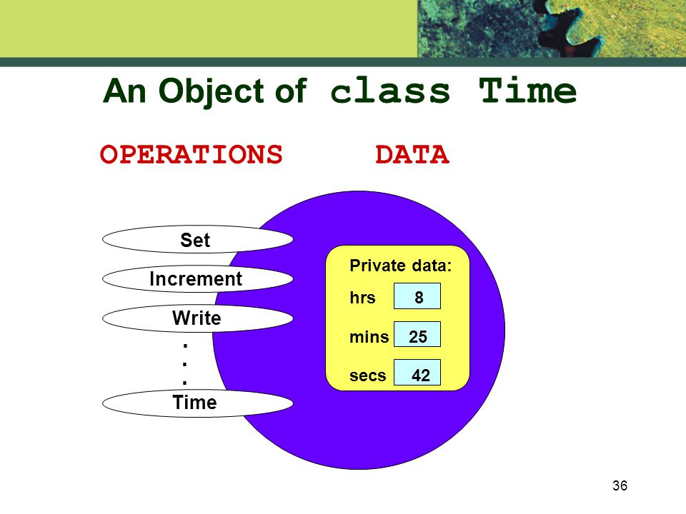 36 An Object of c lass Time Set Increment Write.