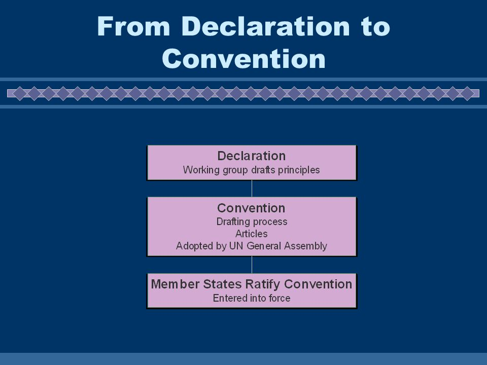 From Declaration to Convention
