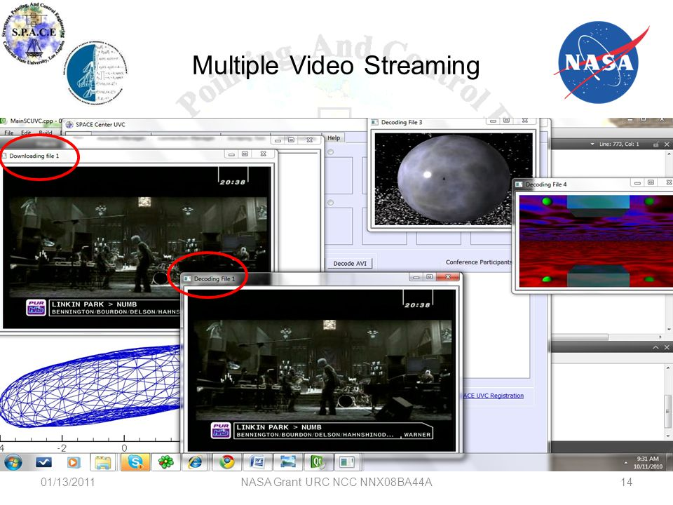 Multiple Video Streaming 01/13/2011NASA Grant URC NCC NNX08BA44A14