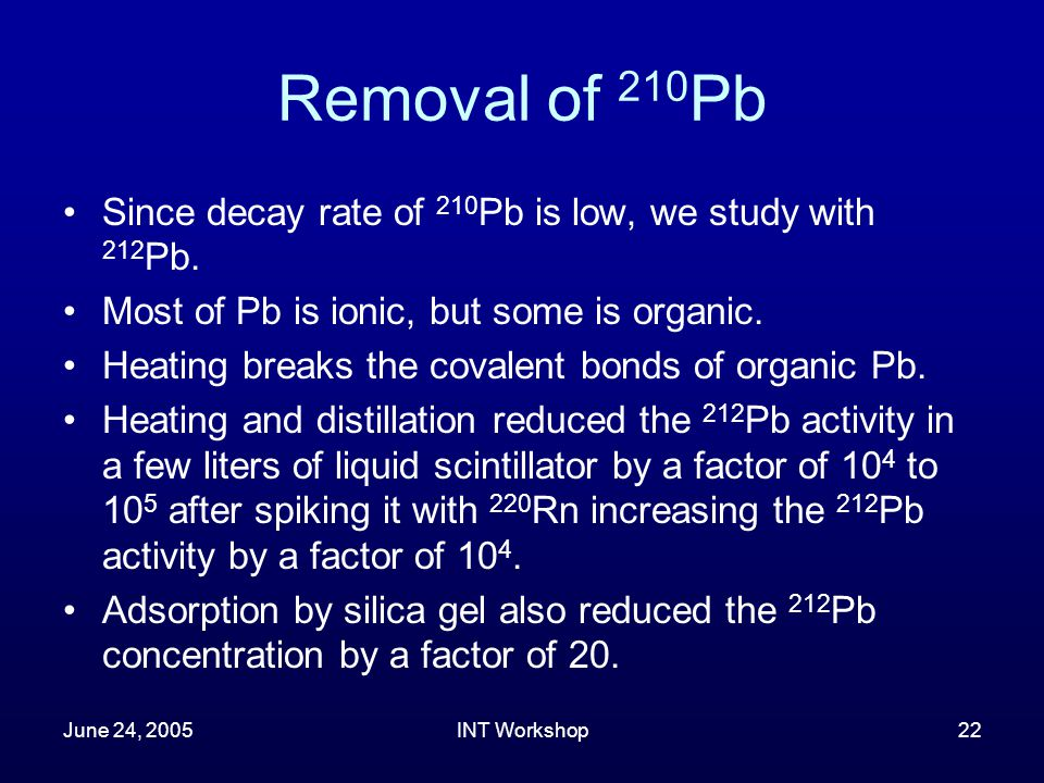 June 24, 2005INT Workshop22 Removal of 210 Pb Since decay rate of 210 Pb is low, we study with 212 Pb.