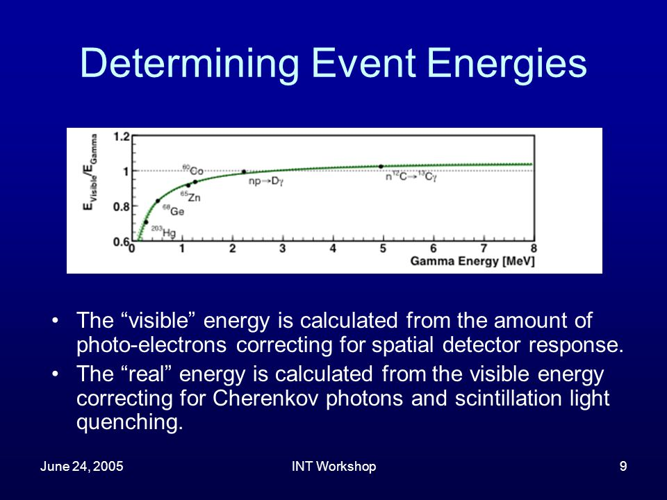 June 24, 2005INT Workshop9 Determining Event Energies The visible energy is calculated from the amount of photo-electrons correcting for spatial detector response.