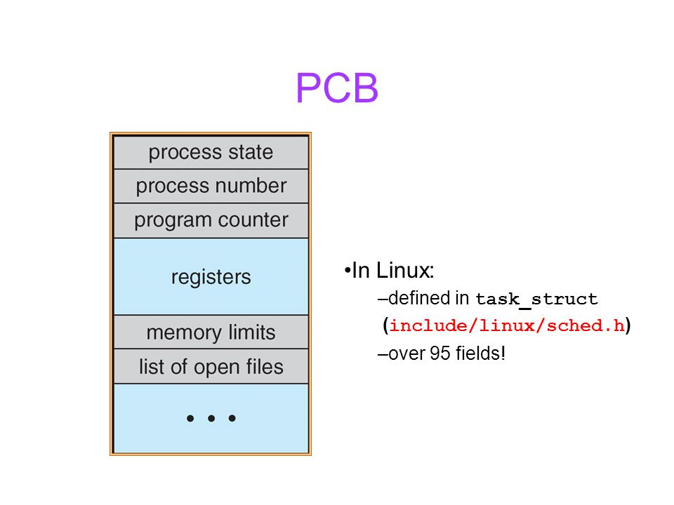 PCB In Linux: –defined in task_struct ( include/linux/sched.h ) –over 95 fields!